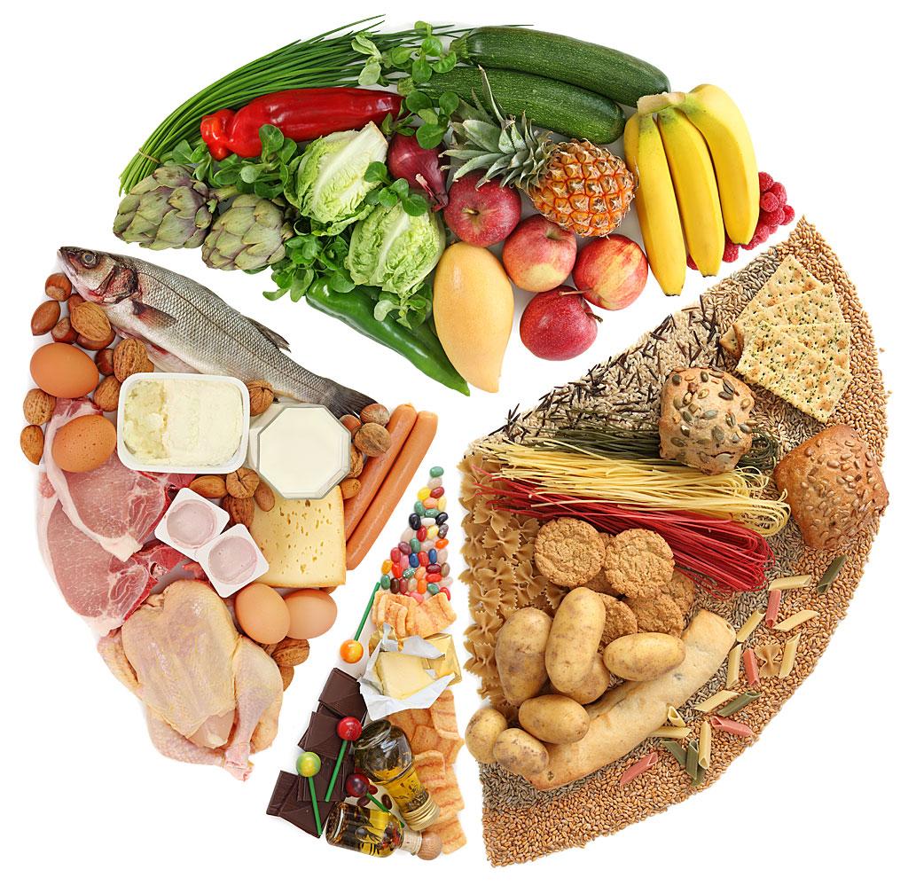 dieta per cosce e glutei