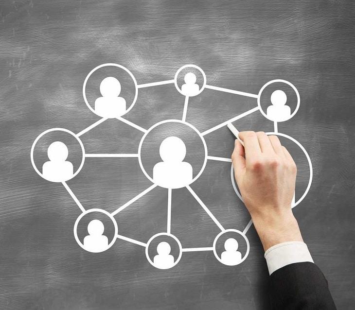 Le réseau social d'entreprise un Facebook version pro 2