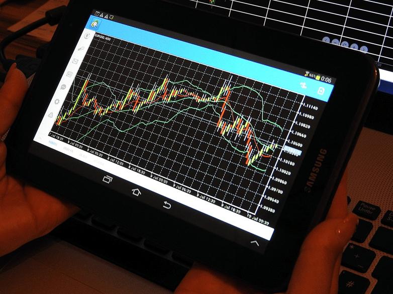 Presage capital forex