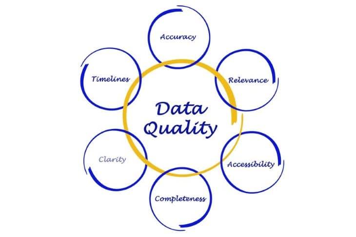 schema-data-quality